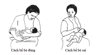 Nuôi con bằng sữa mẹ như thế nào cho đúng cách ? (Phần 2)